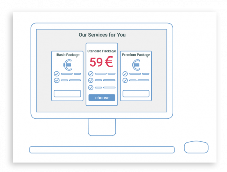 Here you would see an illustration of the different service packages you can choose at Homelike