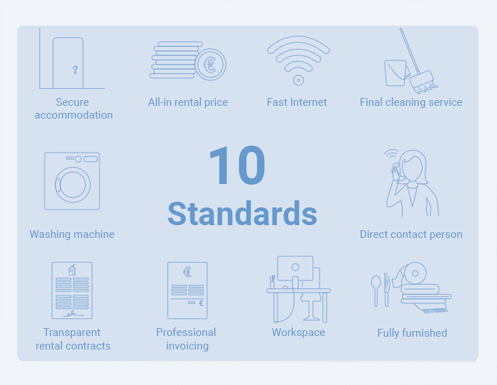 Here you would see the 10 Apartment Standards every landlord has to fulfill
