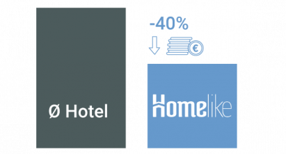Here you would see a comparison between Homelike prices and hotels